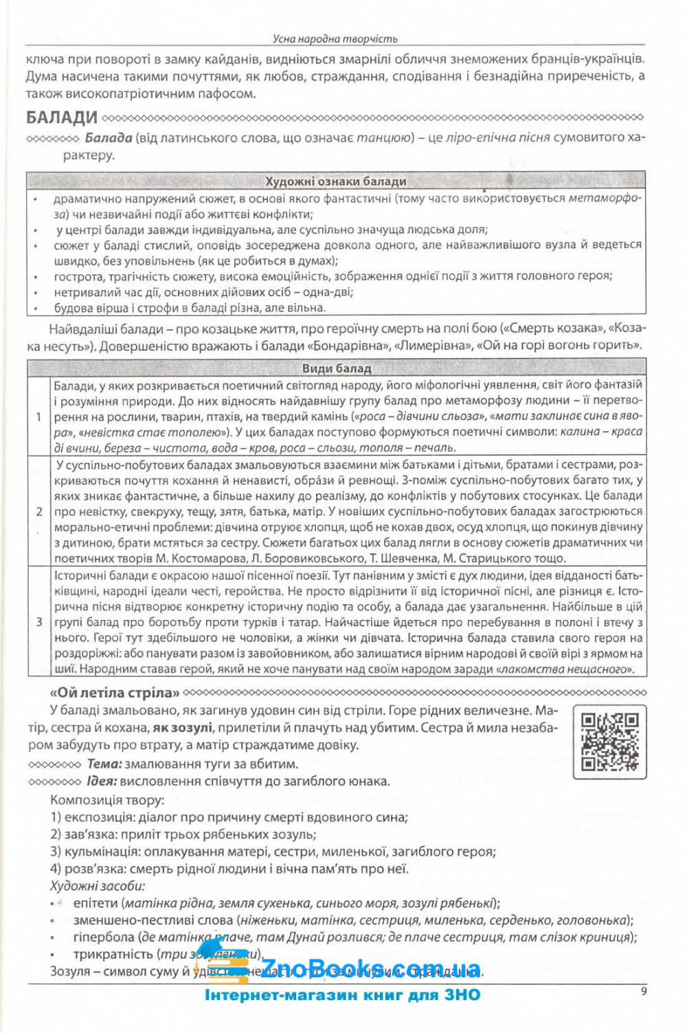 Українська література. Комплексне видання ЗНО 2022 : Куриліна О., Пристай Л. Абетка. 6