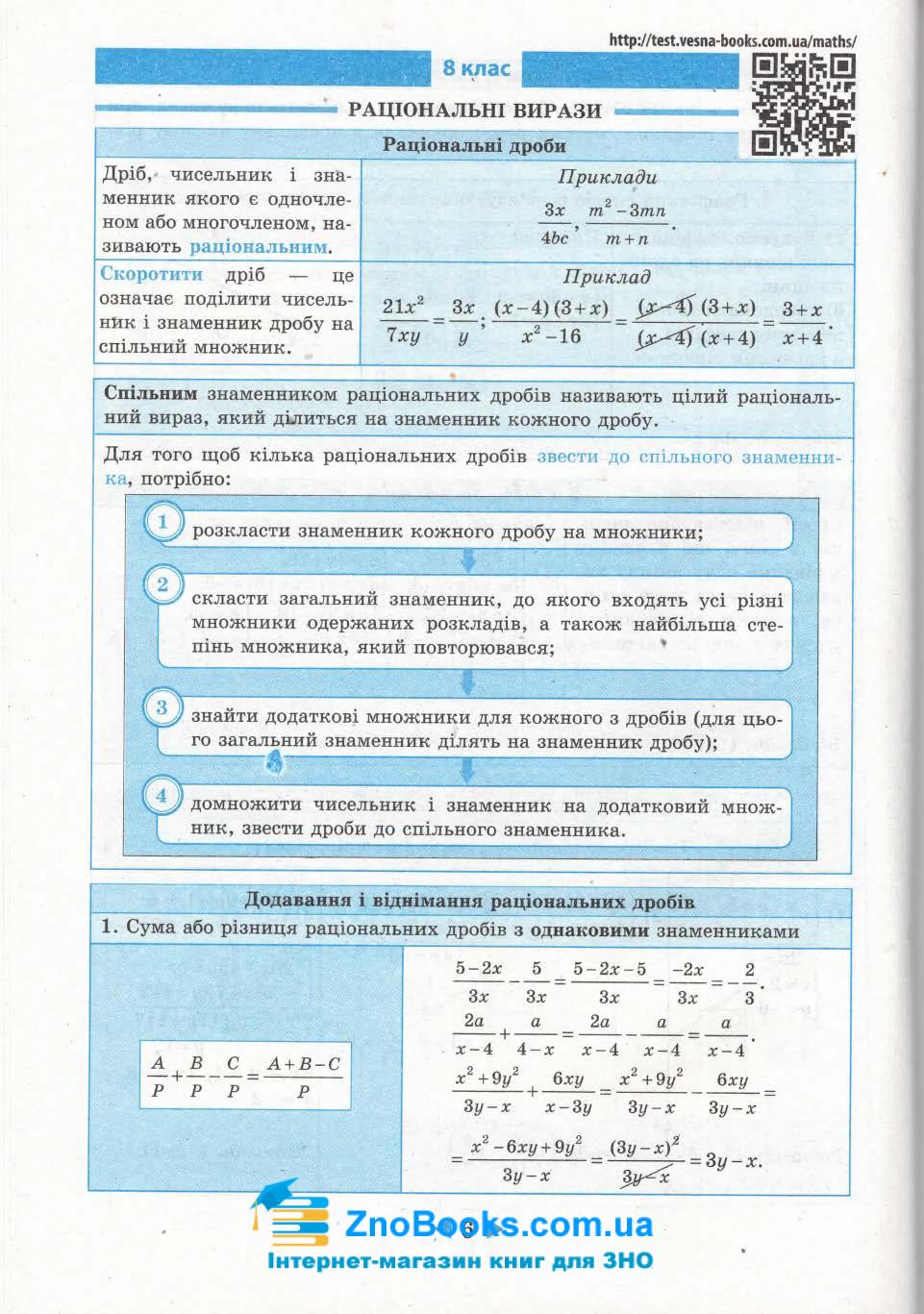 Довідник 7-11 клас з алгебри та геометрії. Підготовка до ЗНО та ДПА. Гальперіна А. Весна 7