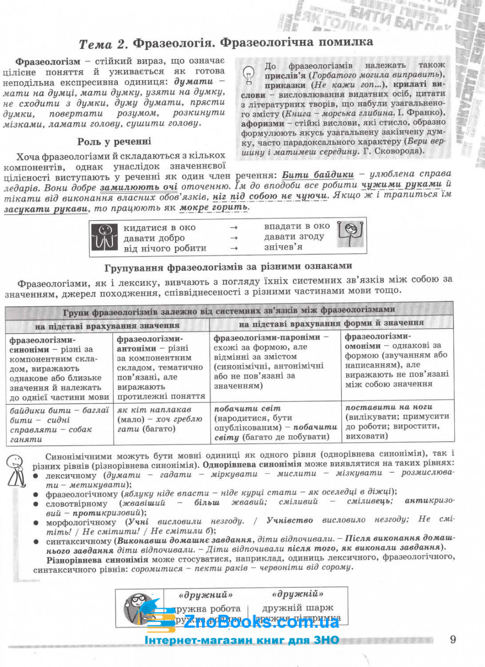 Українська мова ЗНО 2022. Комплексна підготовка : Терещенко В. та ін. Генеза. купити 8