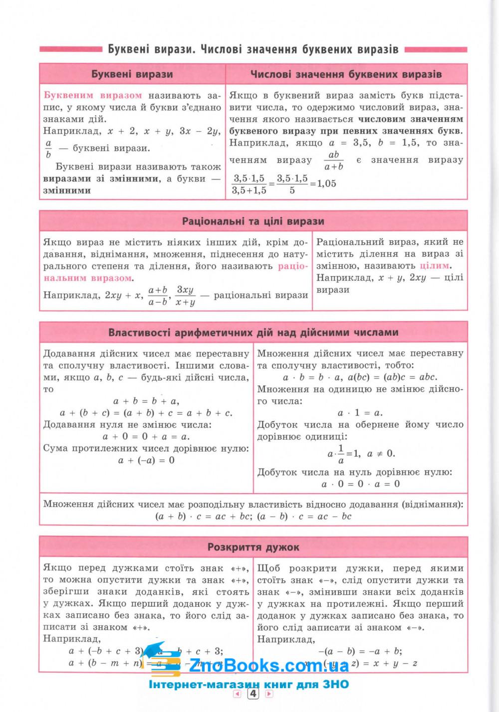 Алгебра 7-11 класи. Серія «Довідник у таблицях» : Роганін О. М. УЛА. купити 4