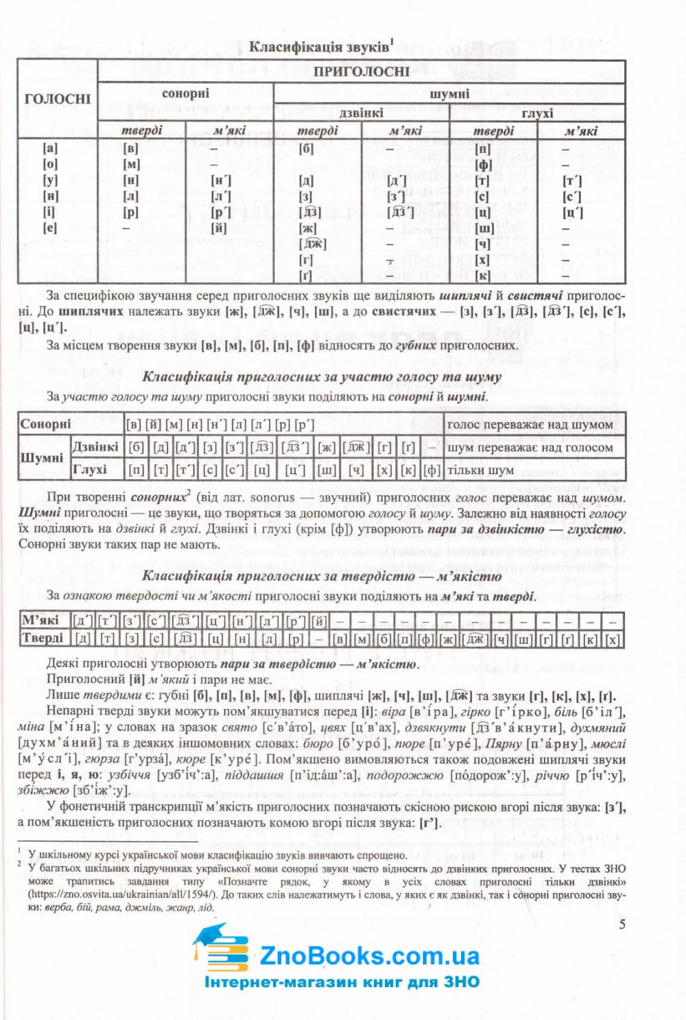 ЗНО 2022 Українська мова. Комплексне видання : Білецька О. Підручники і посібники. купити 5