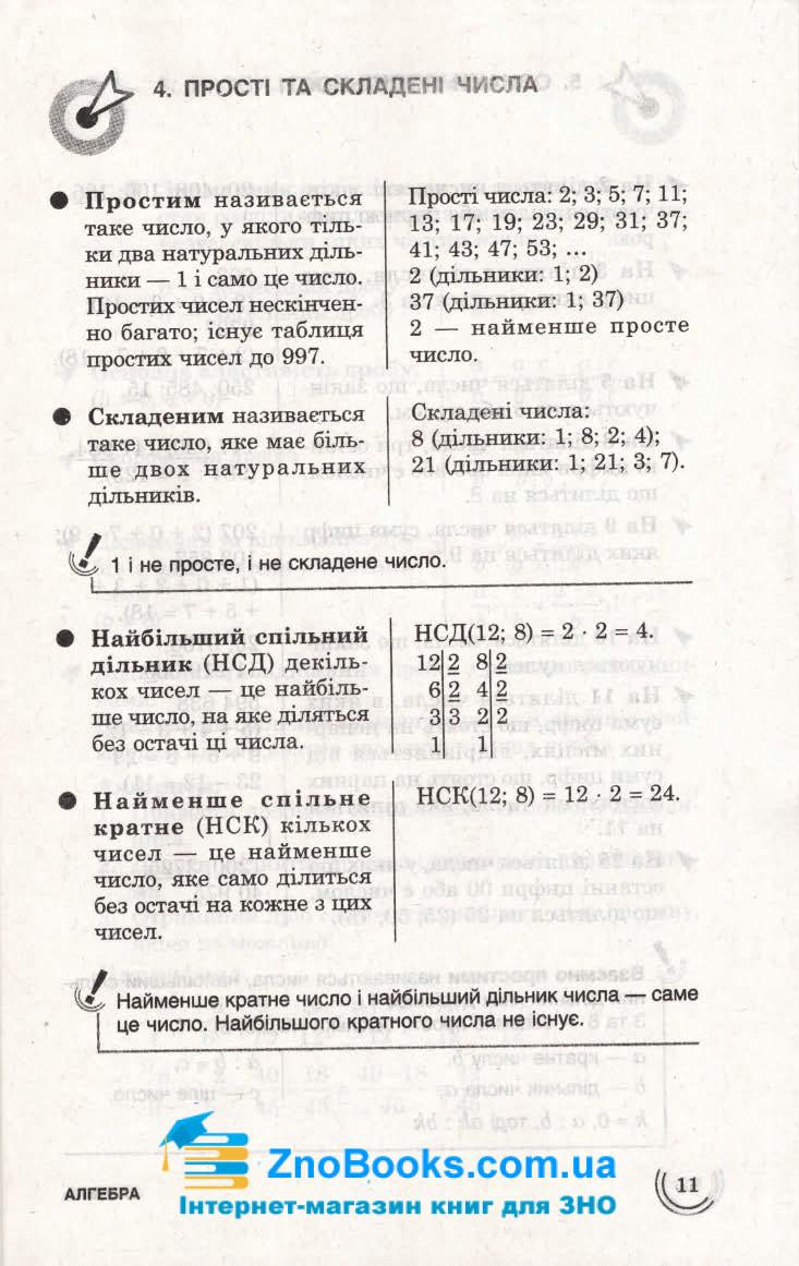 Математика 100 тем. Довідник. Експрес-допомога до ЗНО : Виноградова Т. Асса. купити 11