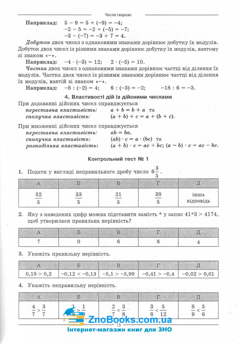 Математика ЗНО 2021. Комплексне видання : профільний рівень стандарту. Істер О. 11