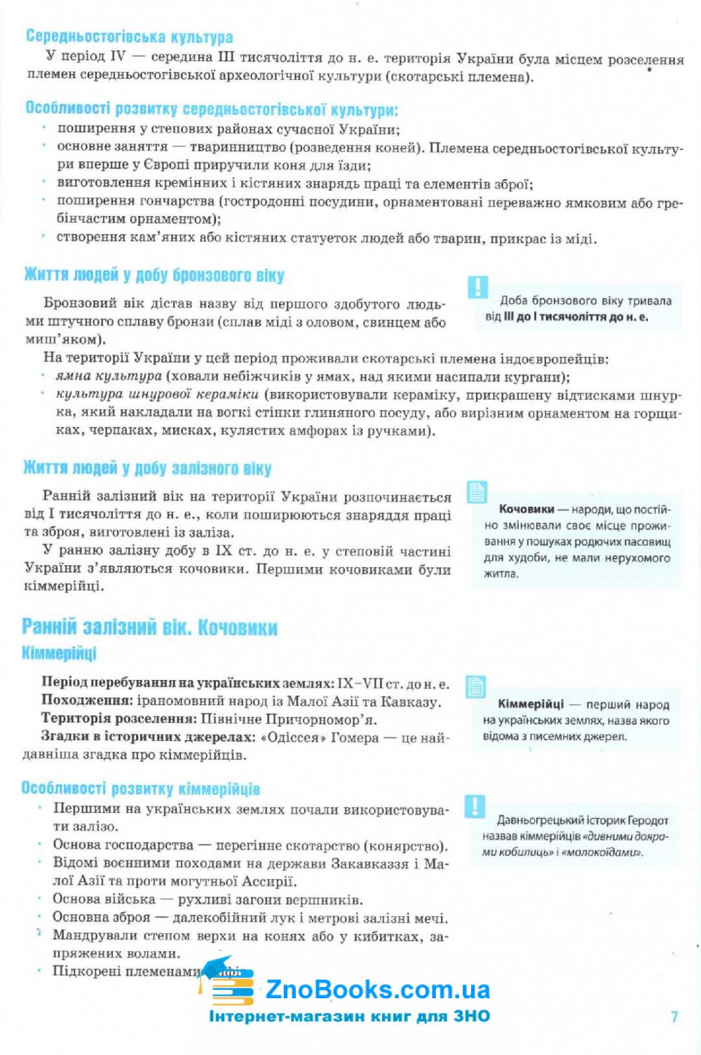 Історія України ЗНО 2022. Комплексне видання : Гук О. Освіта. купити 8