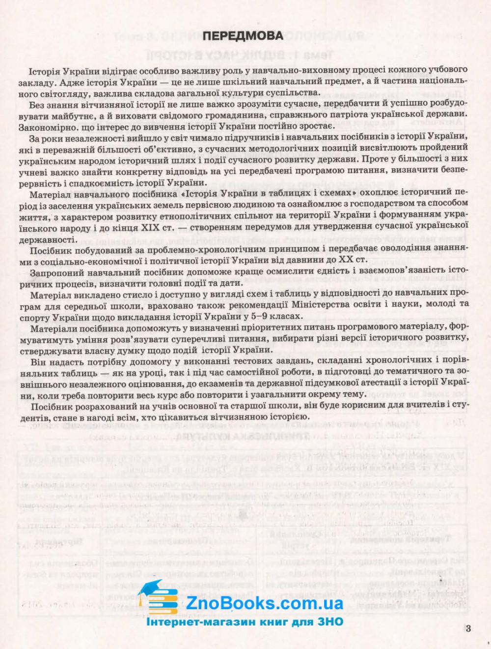ЗНО Історія України. Таблиці та схеми 5 - 9 клас : Дух Л.  Торсінг. купити 3