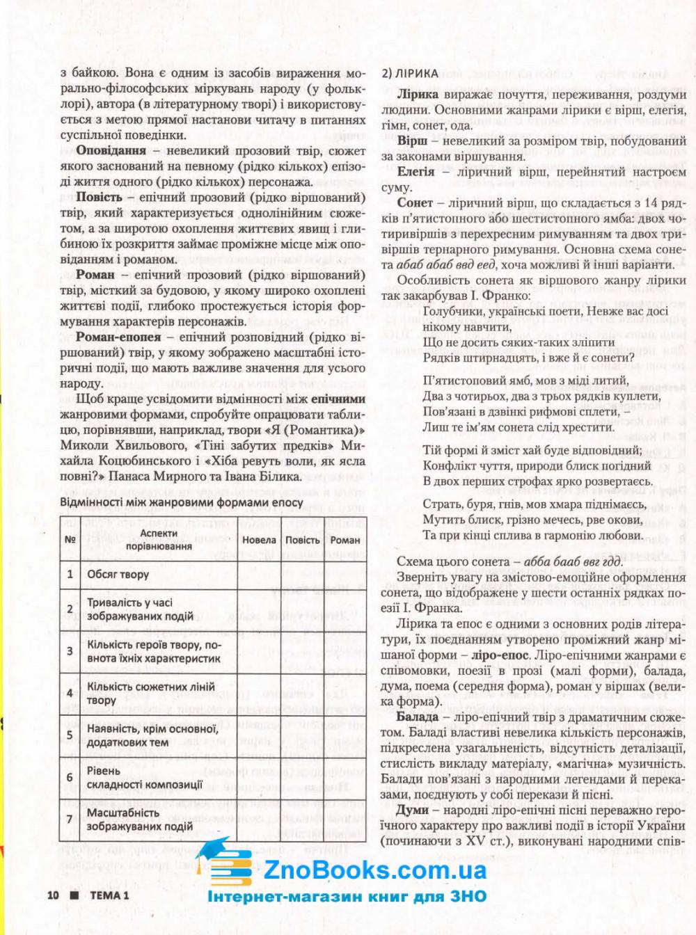 ЗНО 2022 Українська література. Комплексне видання :  Радченко І.  Літера. купити 6