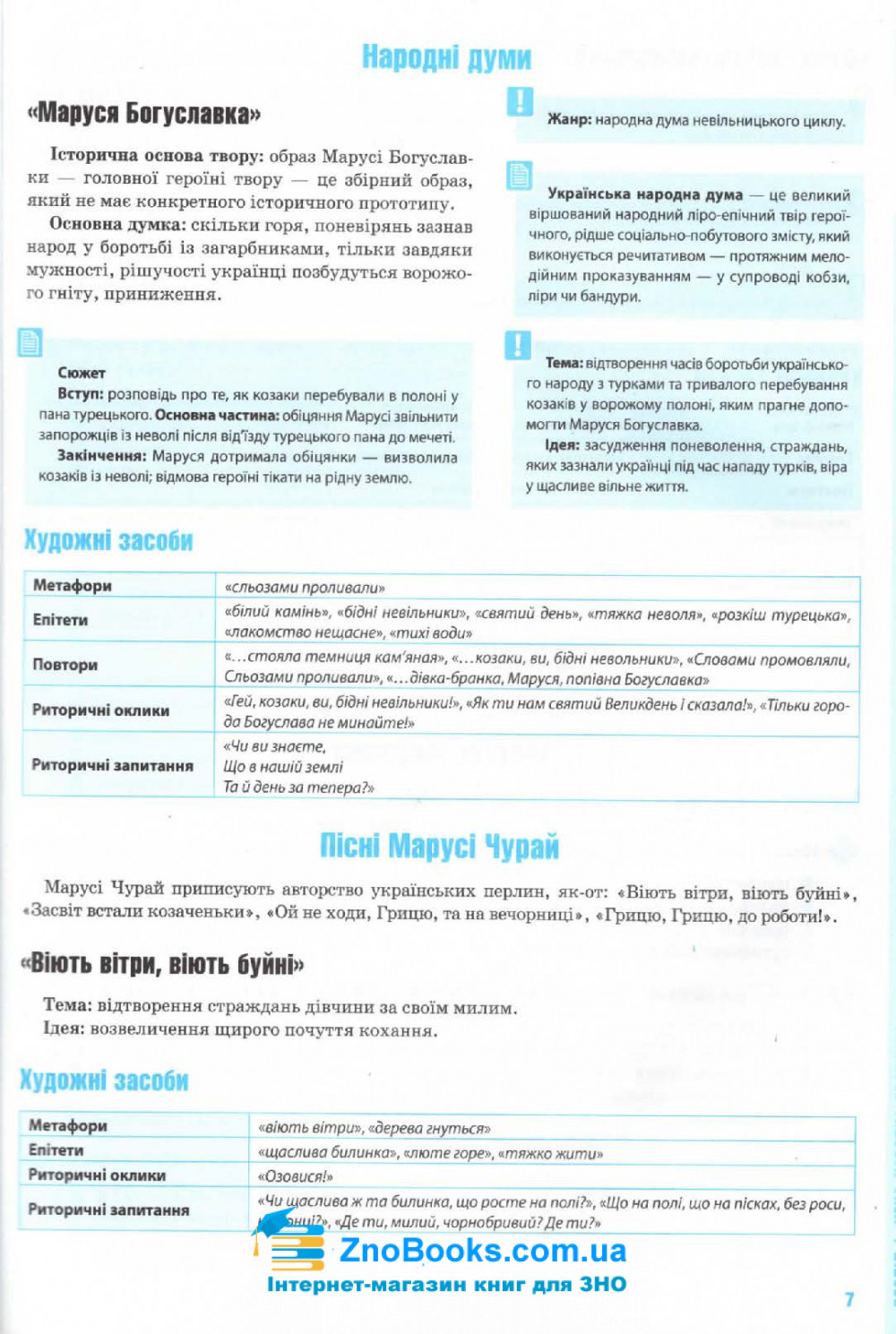 ЗНО 2022 Комплексне видання Українська література : Олексієнко Л. Освіта купити 7