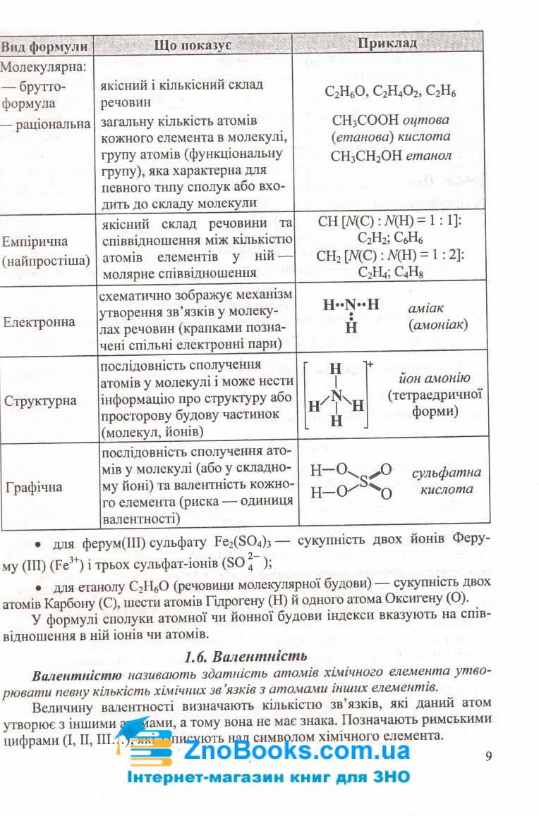 Хімія. Довідник школяра : Березан О. Підручники і посібники. купити 5