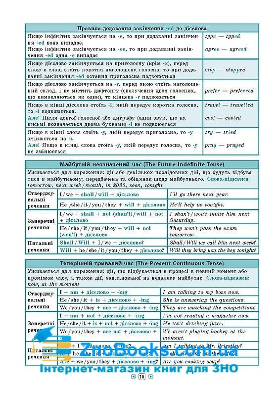 Англійська мова 7-11 класи . Серія «Довідник у таблицях» до ЗНО 2020.: Чіміріс Ю. В. УЛА. купити 3