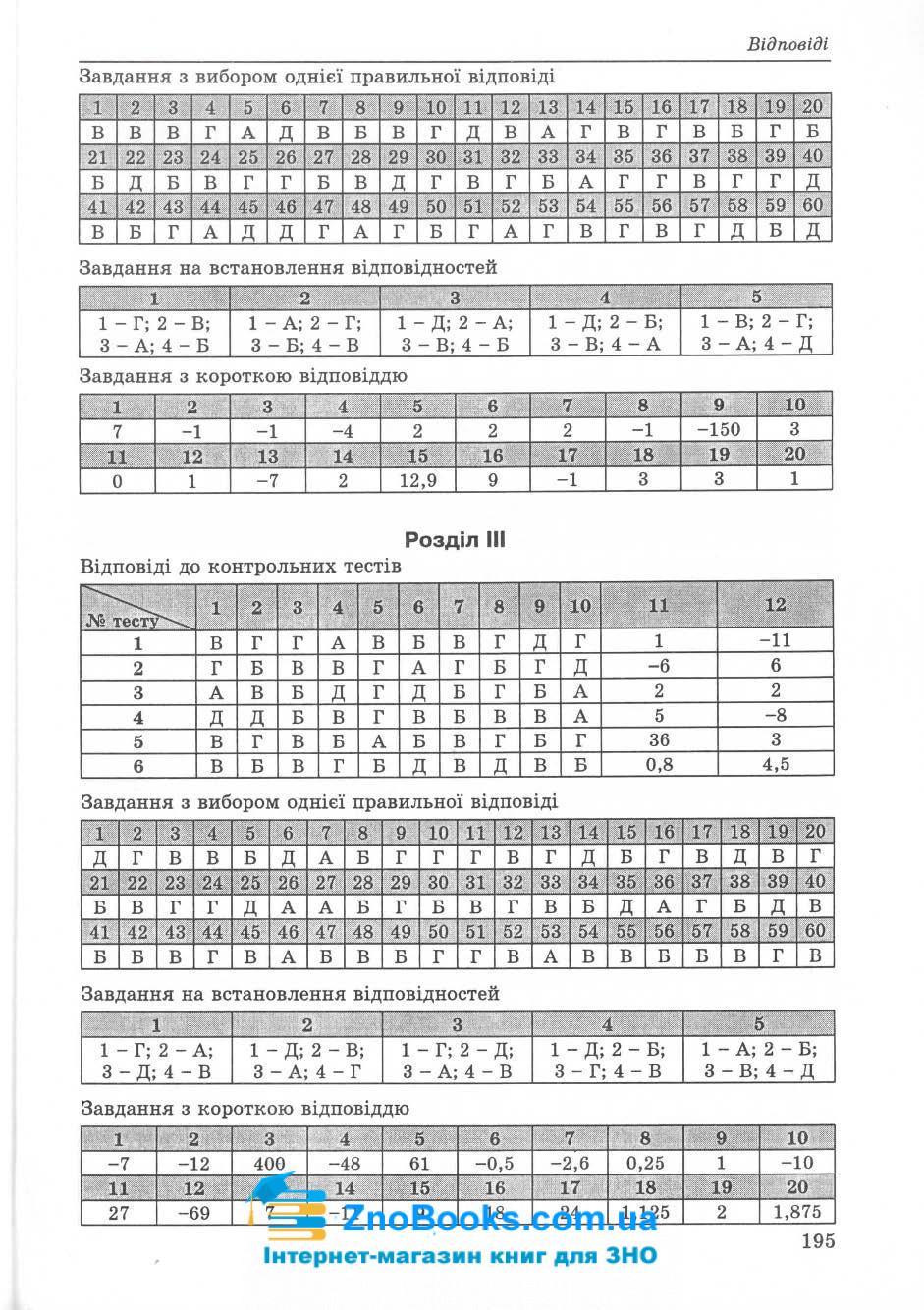 ЗНО та ДПА 2020. Математичний тренажер : Істер О. Абетка. купити 10