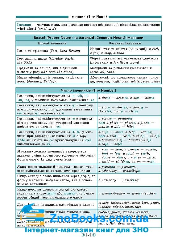 Англійська мова 7-11 класи . Серія «Довідник у таблицях» : Чіміріс Ю. В. УЛА. купити 2