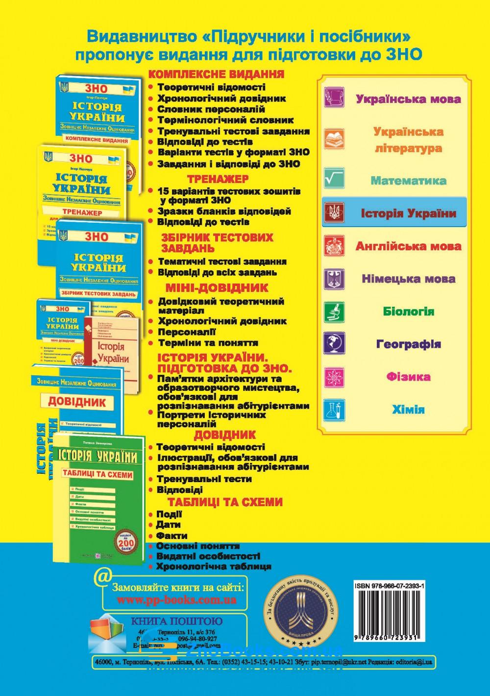 ЗНО 2022 Історія України. Тренажер : Панчук І. Підручники і посібники. купити  11