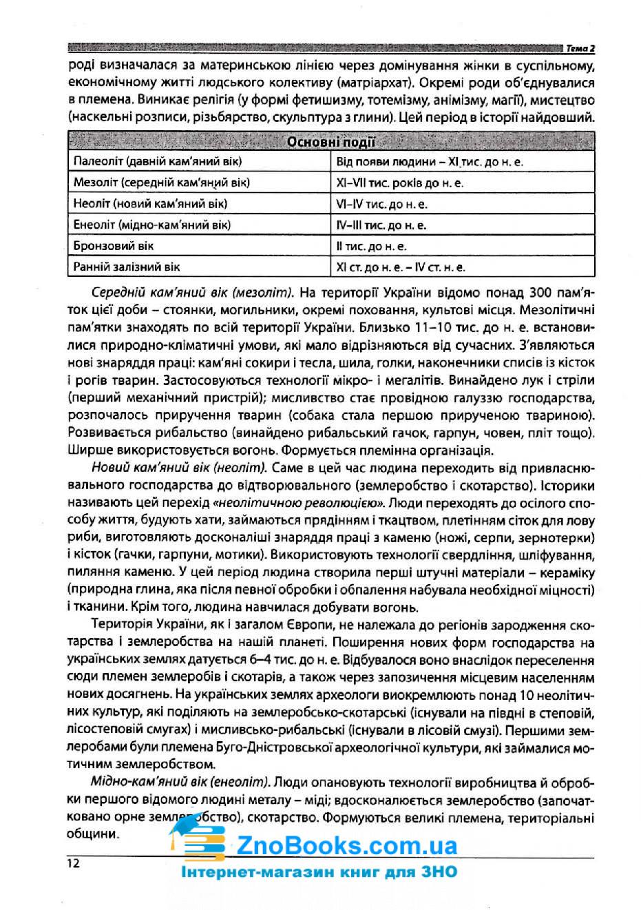 Історія України ЗНО 2022. Довідник + тести : Гісем О. Абетка. купити  11