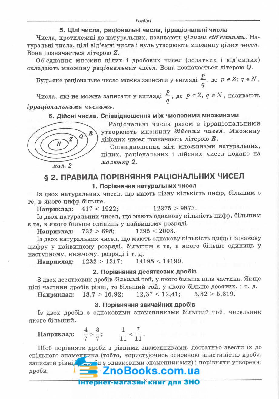 Математика ЗНО 2021. Комплексне видання : профільний рівень стандарту. Істер О. 9
