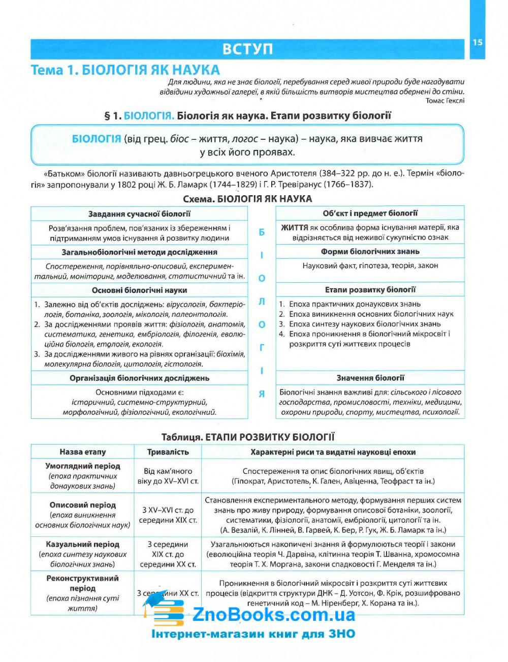 Довідник Соболь В. Повний курс біології для підготовки до ЗНО та ДПА 2021. 9