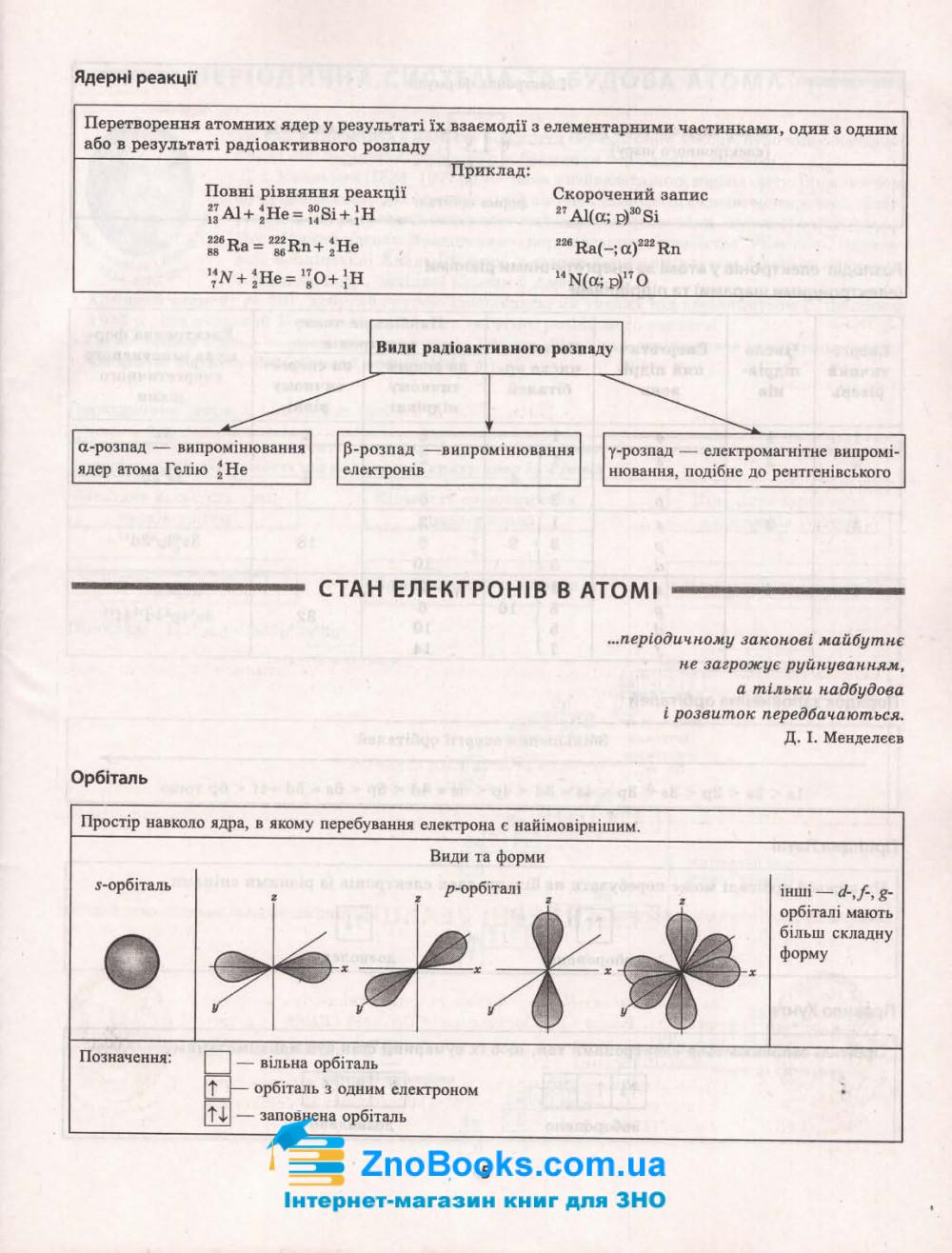 Хімія. Таблиці та схеми : Варавва Н. Торсінг. купити 6