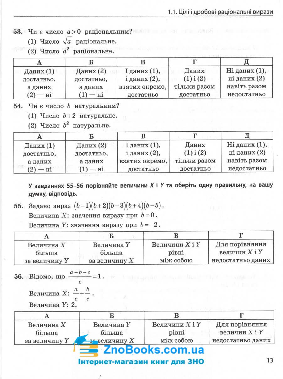 ЗНО 2022 математика в тестах. Частина 1 : Захарійченко Ю. Ранок. купити 9