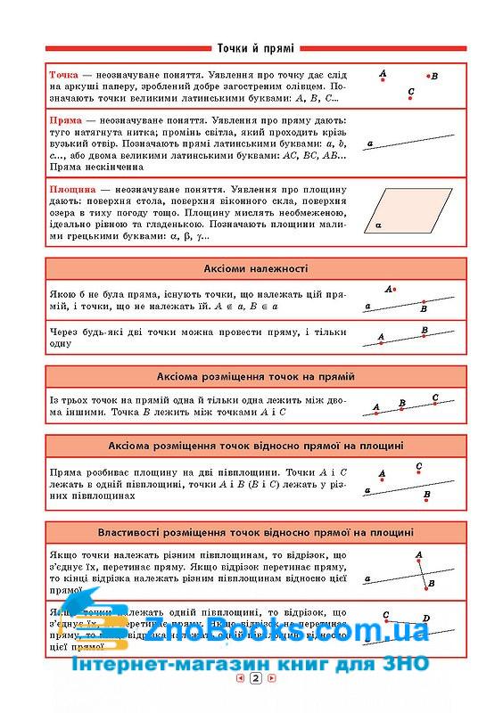 Геометрія 7-11 класи. Серія «Довідник у таблицях» : Роганін О. М.  УЛА. купити 3