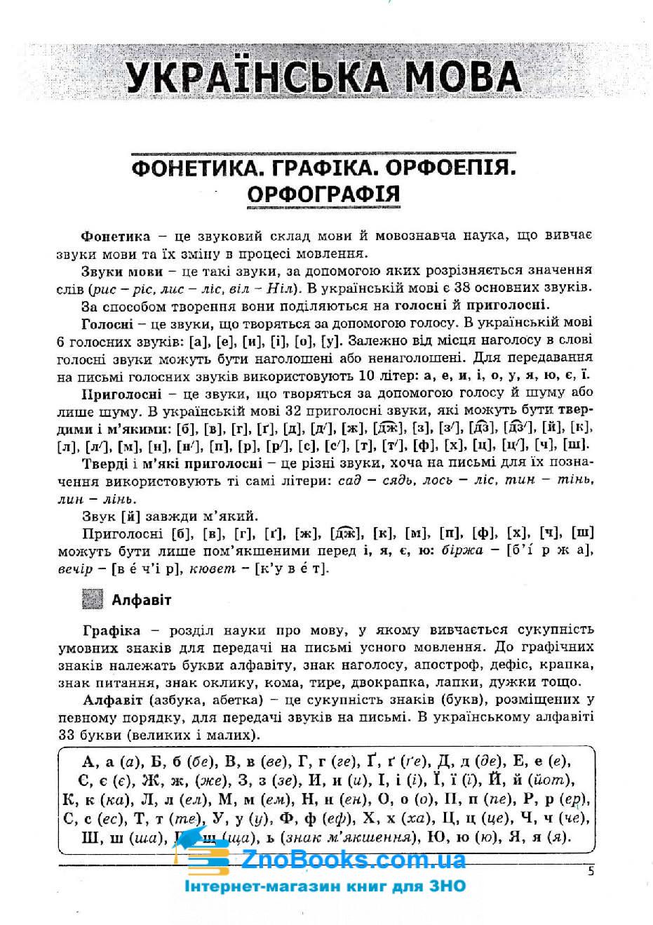 Українська мова та література ЗНО 2020. Довідник + тести : Куриліна О. Абетка. купити 5