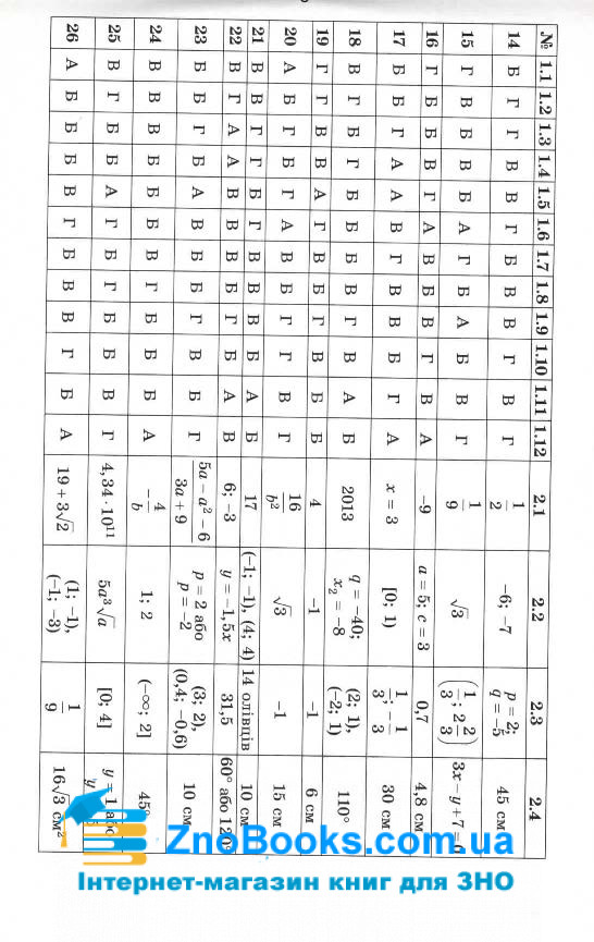Павленко П. Розв'язник до : збірника завдань з математики. Істер О., Комаренко О. (50 варіантів) 3