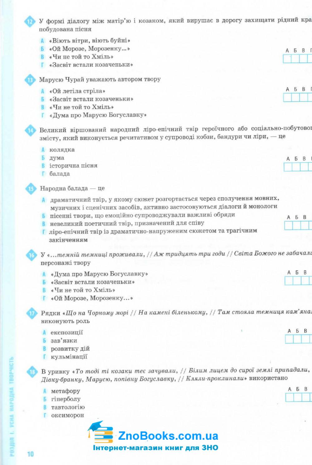 ЗНО 2022 Комплексне видання Українська література : Олексієнко Л. Освіта купити 10