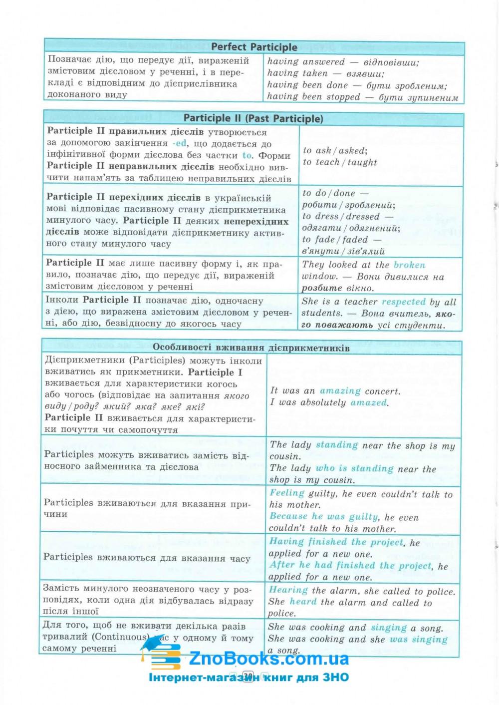 Англійська мова 7-11 класи . Серія «Довідник у таблицях» : Чіміріс Ю. В. УЛА. купити 4