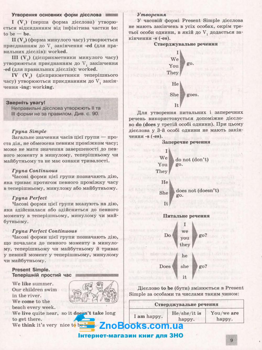 ЗНО 2021 Англійська мова. Комплексне видання : Чернишова Ю. Літера. купити 8