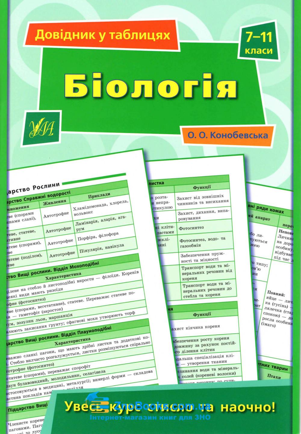 Біологія 7-11 класи. Серія «Довідник у таблицях».  Авт: Конобевська О. О. Вид-во: УЛА. купити 0