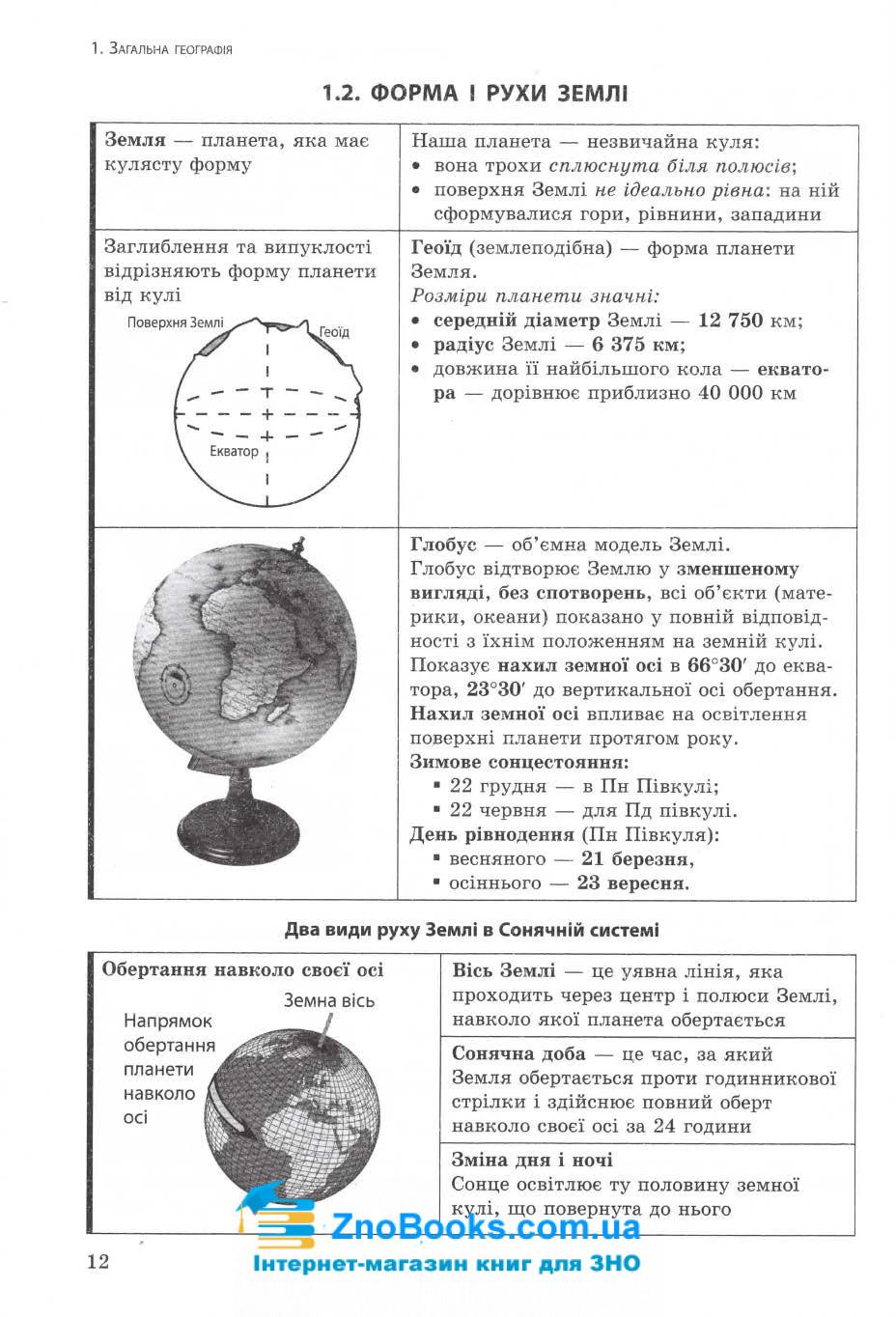 Експрес-підготовка з географії до ЗНО. Асса купити 10