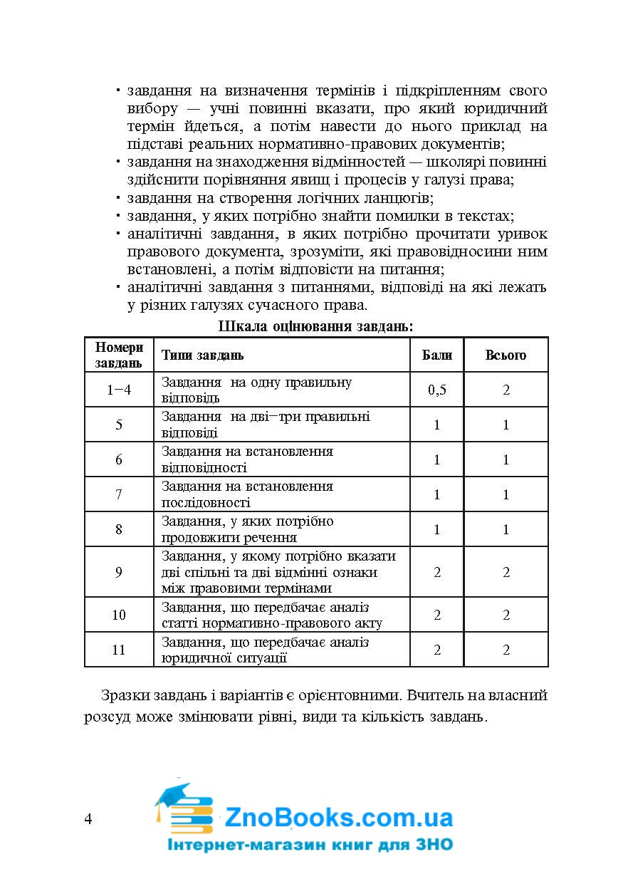ДПА 2020. Збірник завдань. Основи правознавства 9 клас. 4