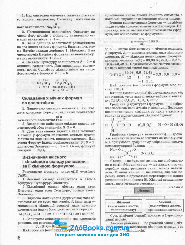 ЗНО 2021 Хімія. Комплексне видання : Титаренко Н. Літера. купити 8