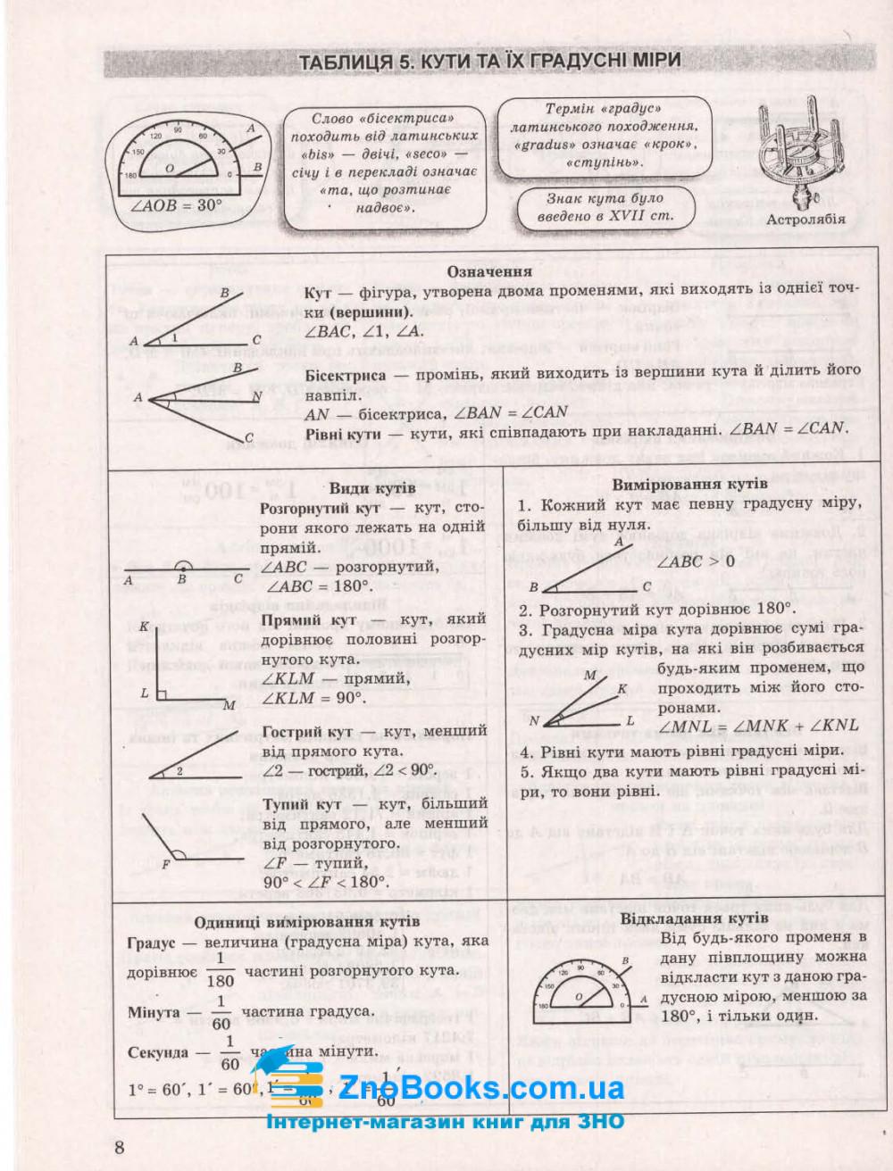 Геометрія. Таблиці та схеми : Роганін О. Торсінг. купити 9