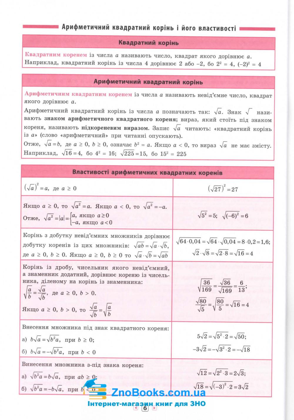 Алгебра 7-11 класи. Серія «Довідник у таблицях» : Роганін О. М. УЛА. купити 6