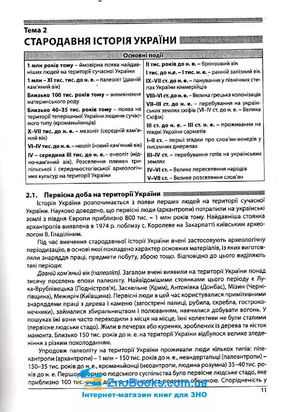 Історія України ЗНО 2021. Довідник + тести : Гісем О. Абетка. купити  10