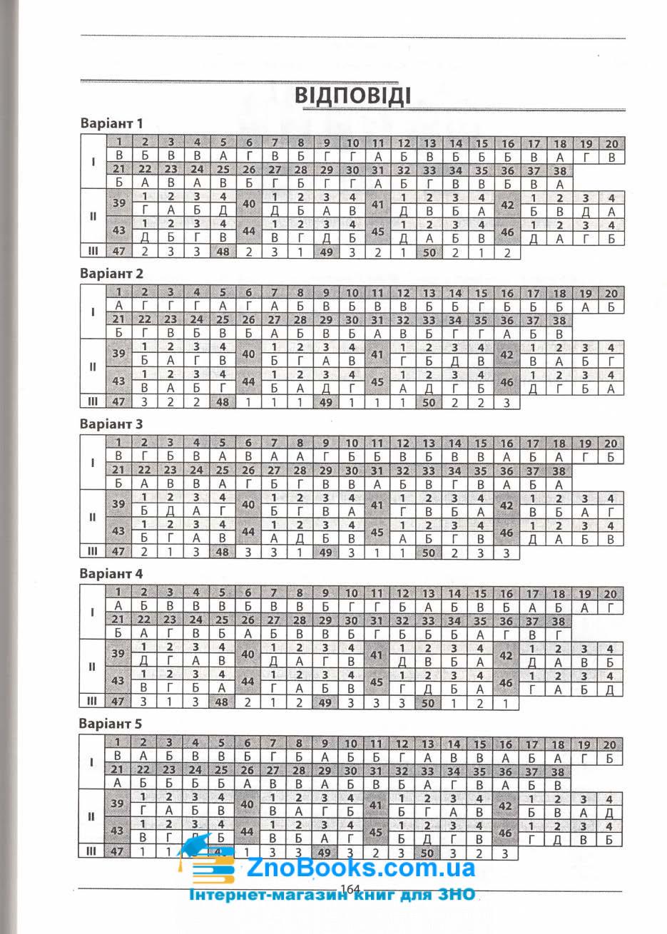 Соболь В. Біологія ЗНО 2022. 20 варіантів тренувальних тестових завдань : видавництво Абетка. купити 9