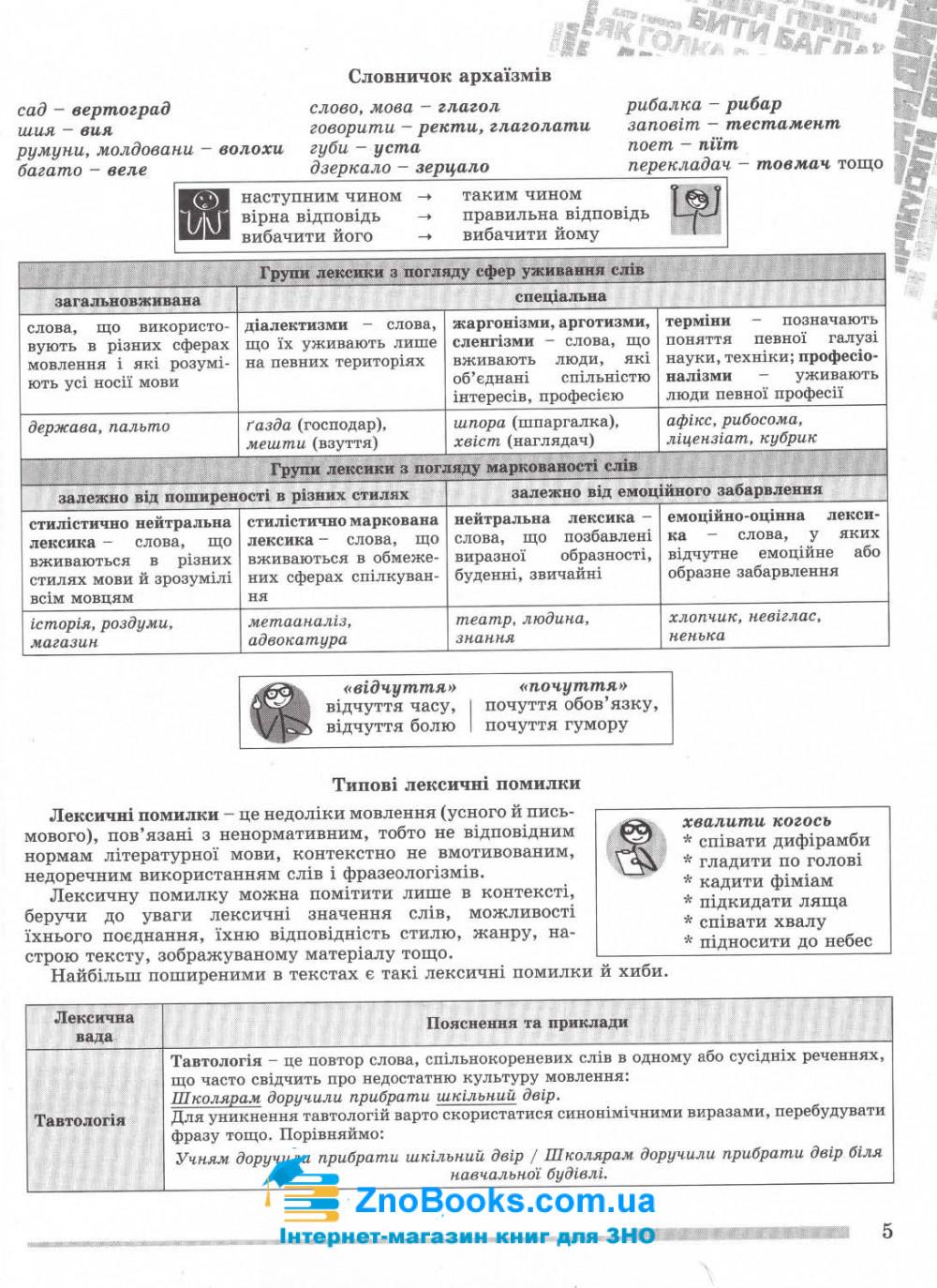 Українська мова ЗНО 2022. Комплексна підготовка : Терещенко В. та ін. Генеза. купити 6