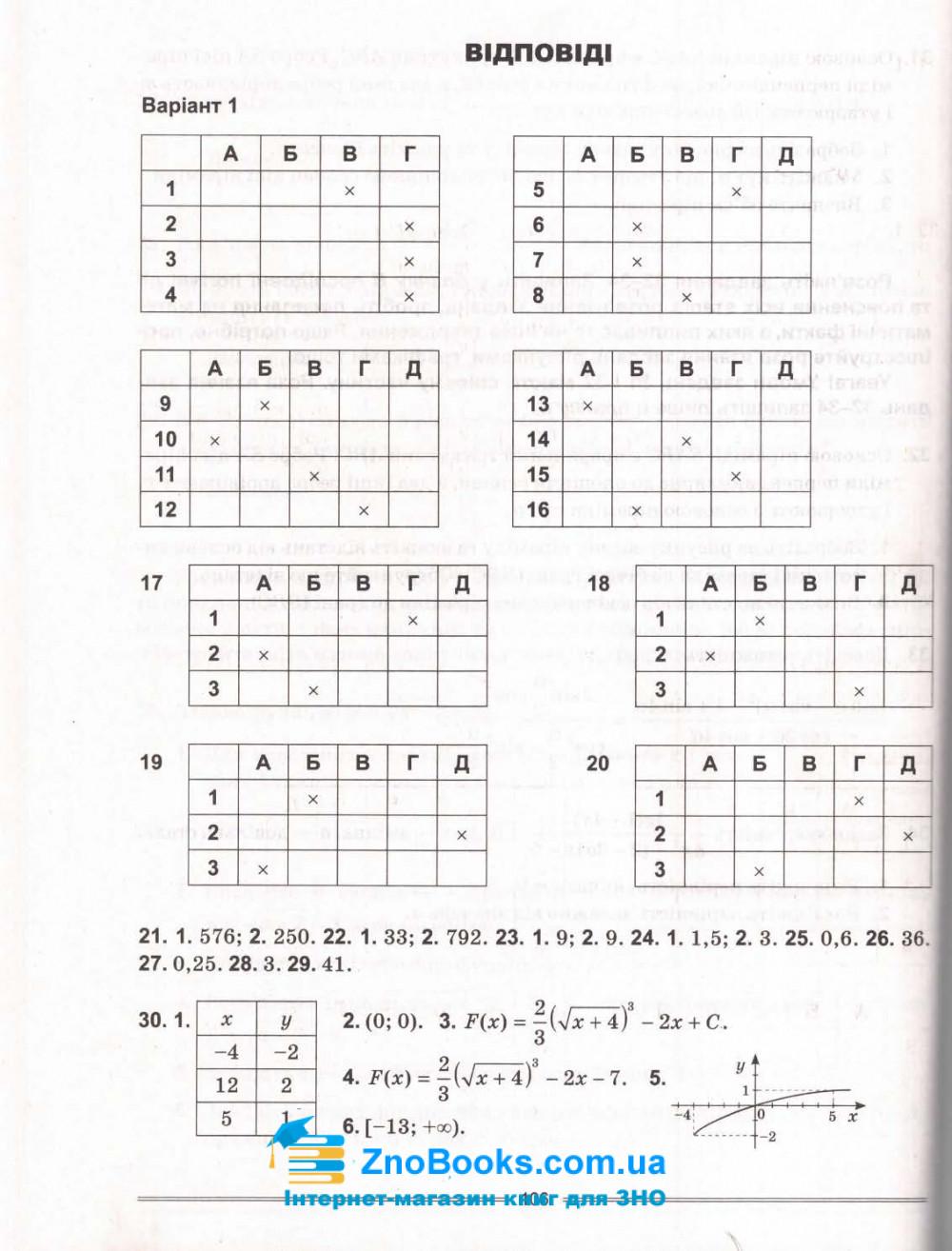 Тестові завдання у форматі ЗНО 2022 з Математики : Каплун О. Торсінг. 8