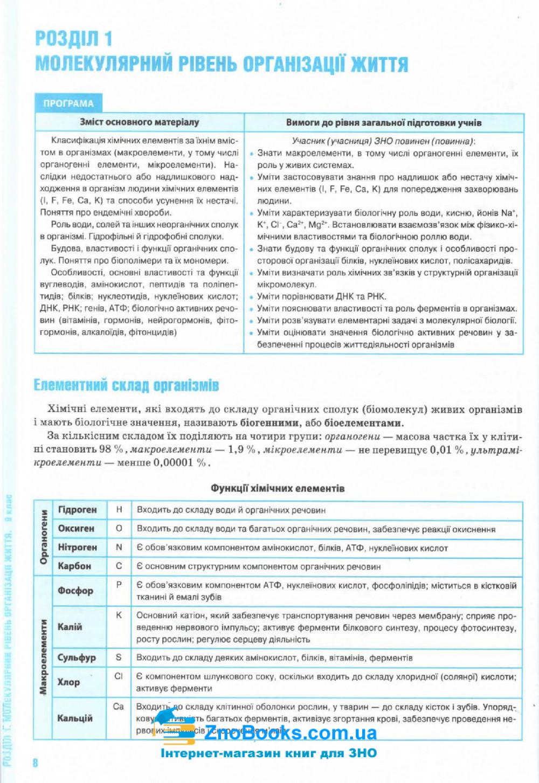 Біологія ЗНО 2020. (Сліпчук І.) Комплексне видання для підготовки. Освіта купити 8