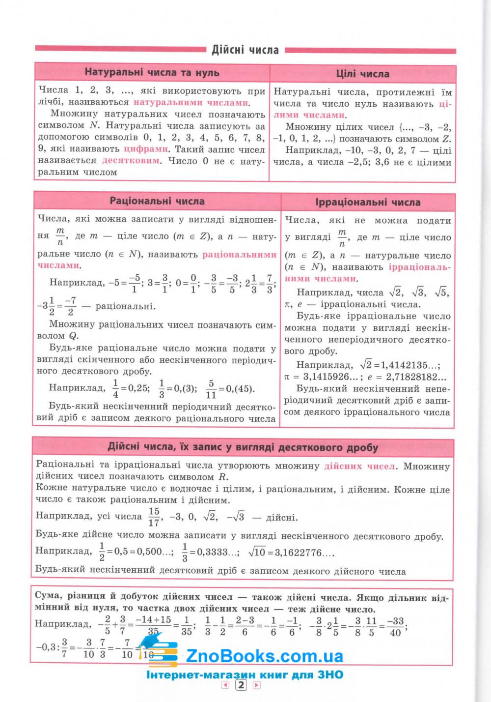 Алгебра 7-11 класи. Серія «Довідник у таблицях» : Роганін О. М. УЛА. купити 2