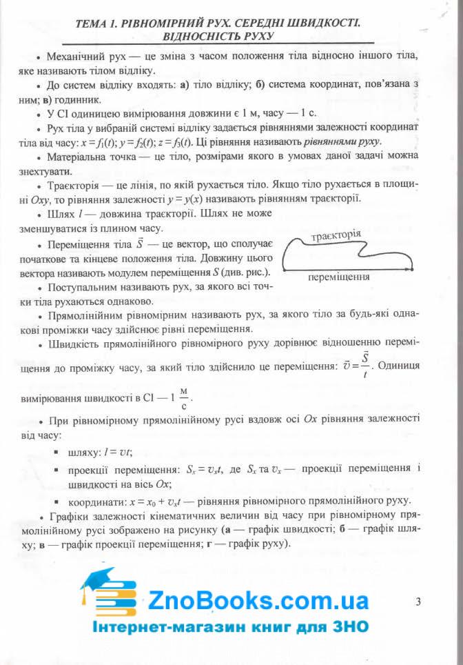 ЗНО 2021 Фізика. Міні-довідник : Струж Н. Підручники і посібники. купити 3