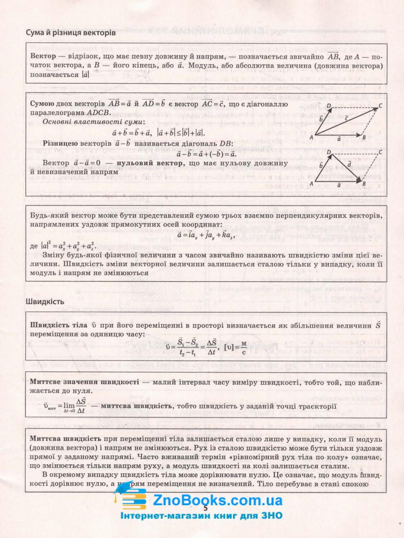 Фізика. Таблиці та схеми : Дудінова О. Торсінг. купити 5