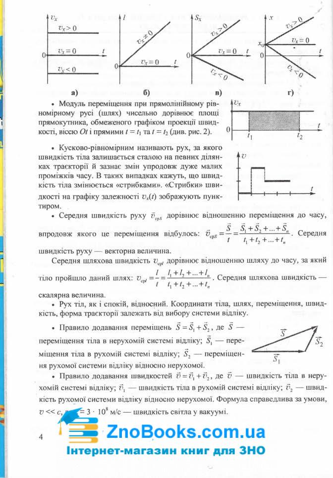 ЗНО 2021 Фізика. Міні-довідник : Струж Н. Підручники і посібники. купити 4