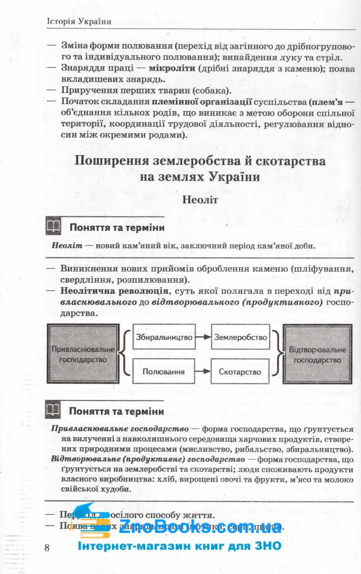 Комплексна підготовка до ЗНО Історія України : Скирда І. Весна купити 8