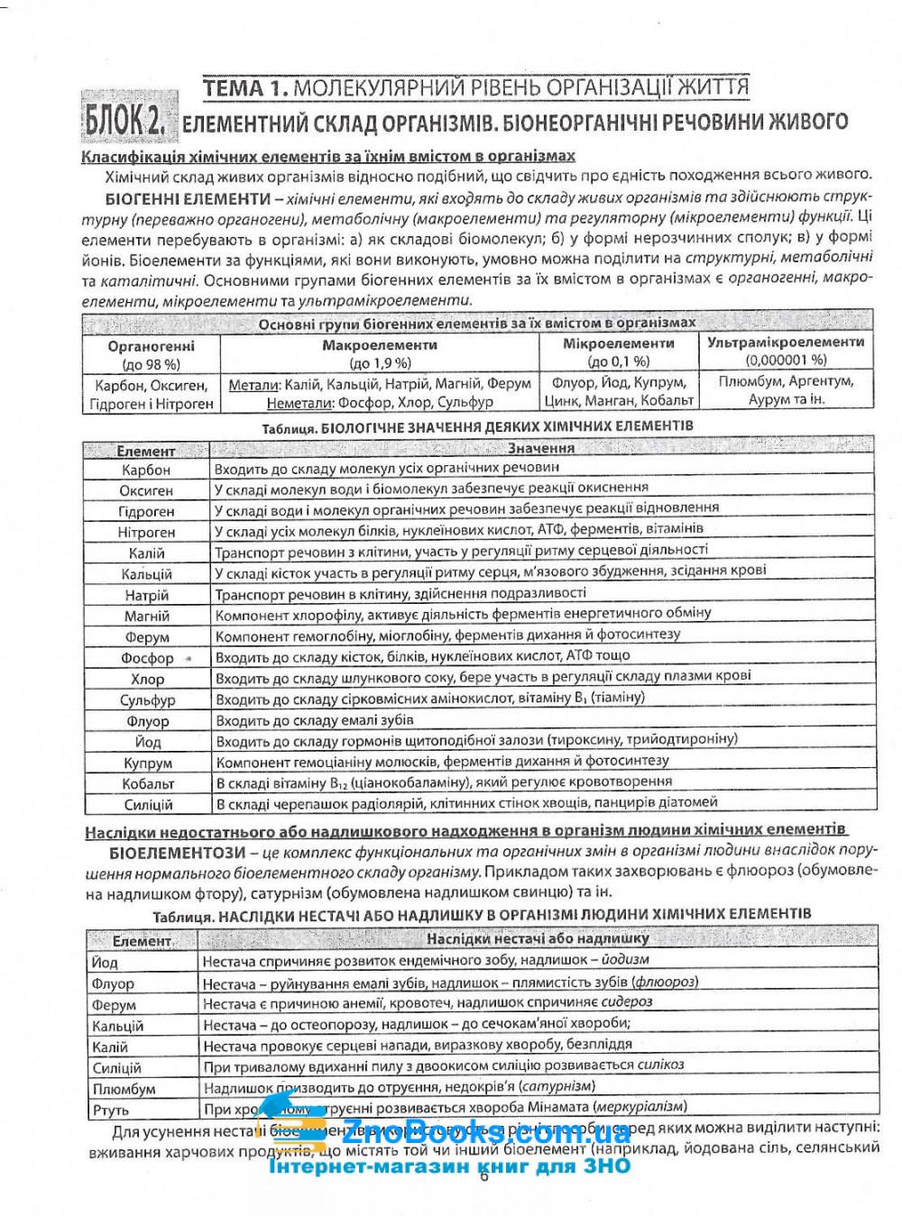 Соболь В. Репетитор з біології до ЗНО 2021 : видавництво Абетка. купити 6