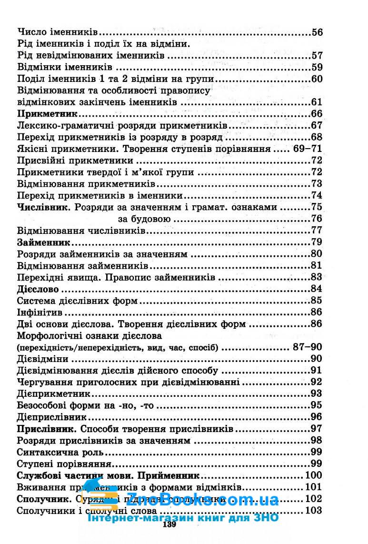 Граматика української мови в таблицях та схемах : Чукіна В. Логос. купити 9