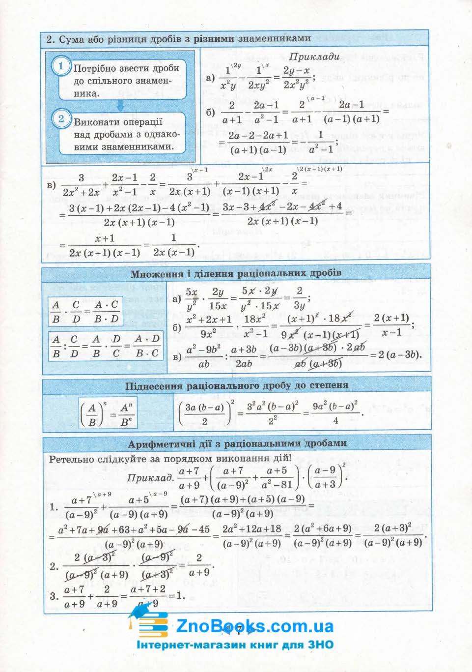 Довідник 7-11 клас з алгебри та геометрії. Підготовка до ЗНО та ДПА. Гальперіна А. Весна 8