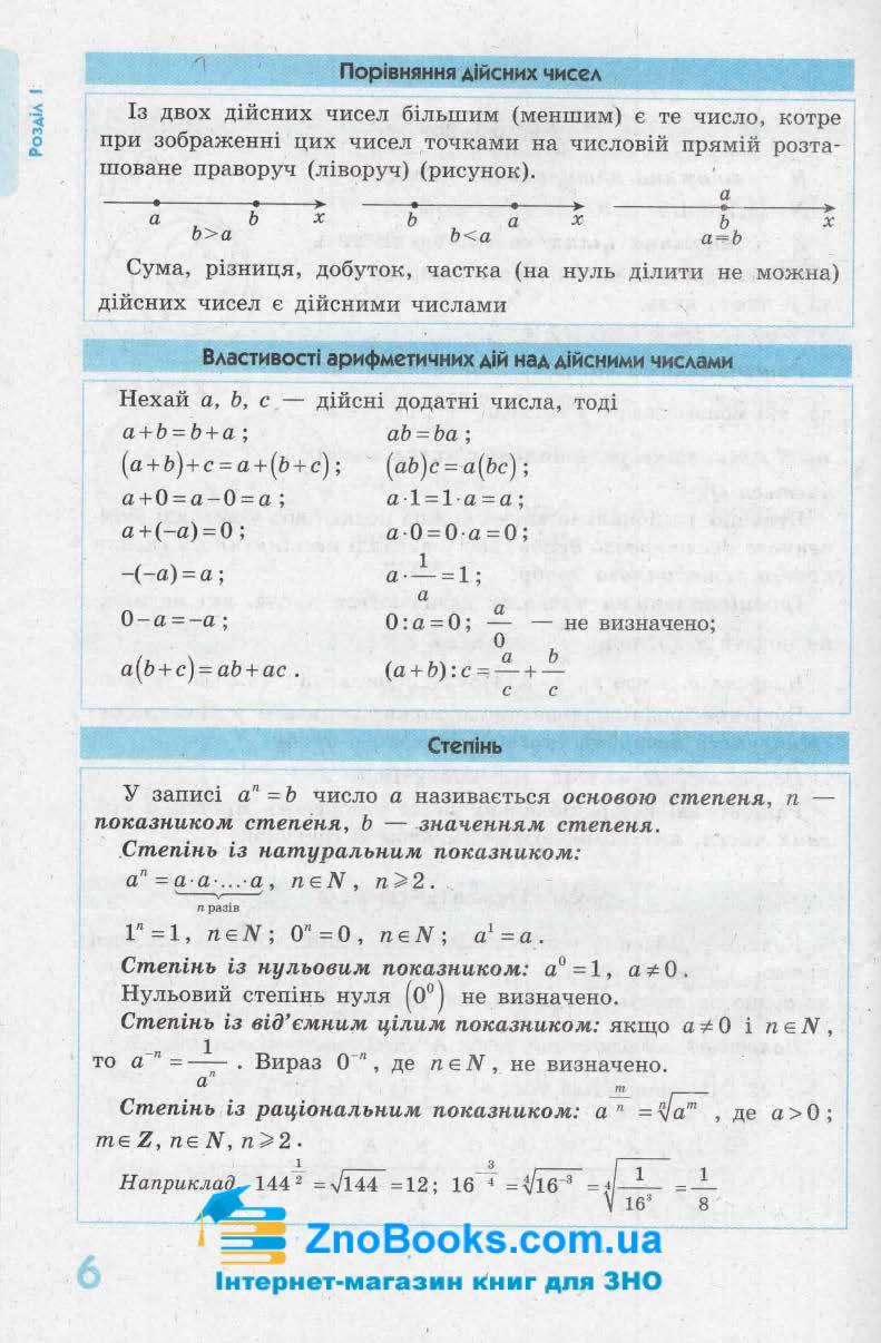 Алгебра і початки аналізу у таблицях і схемах для учнів 7—11 класів. Серiя