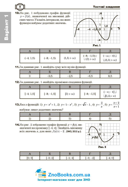 Математика ЗНО тестові завдання . Частина ІІ - алгебра і початки аналізу : Клочко І. купити 8
