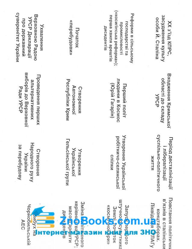 Історія України ЗНО 2021. КАРТКИ. Як вивчити найважливіші дати та події за три дні : Гісем О. Абетка. купити 3