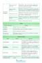 Біологія 7-11 класи. Серія «Довідник у таблицях».  Авт: Конобевська О. О. Вид-во: УЛА. купити - 4